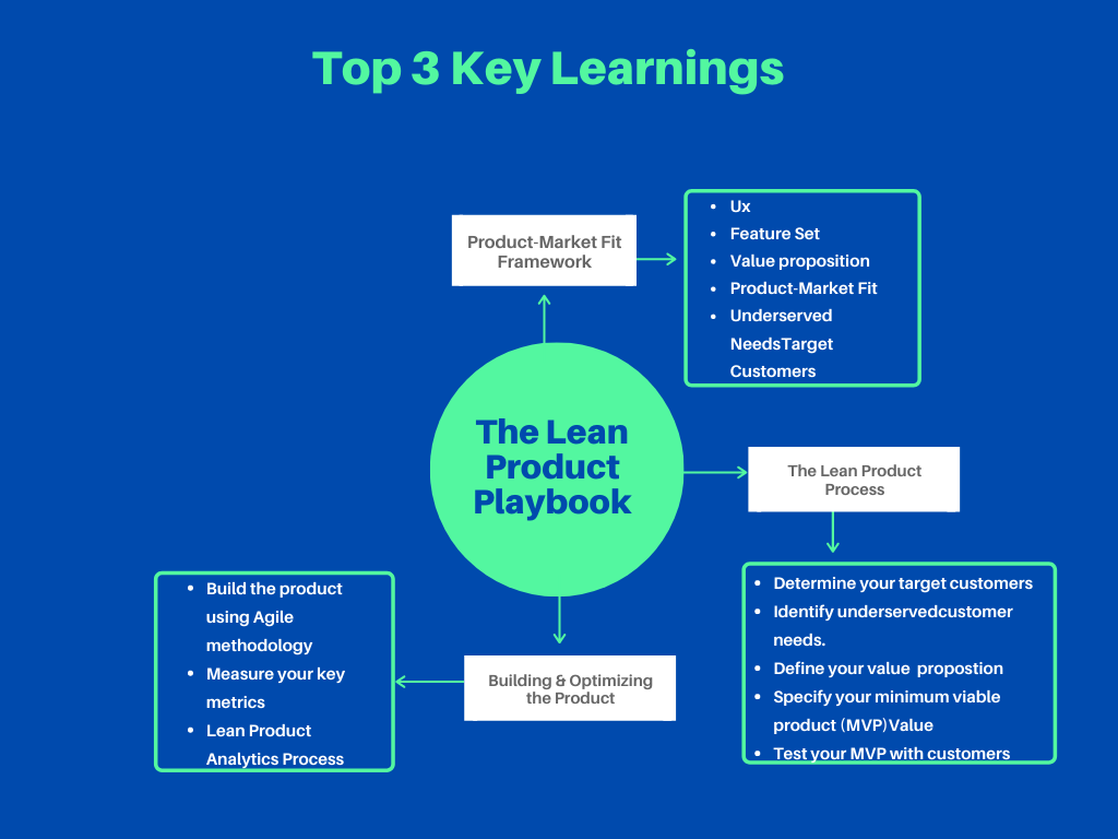 Key takeaways from Lean Product Playbook