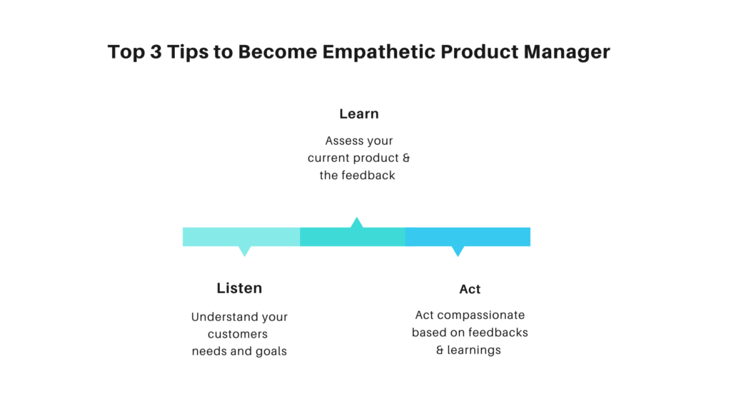 Top 3 tips to become empathetic product manager